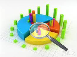 مدیریت بازار در انواع بازارها بازاریابی و مدیریت بازار